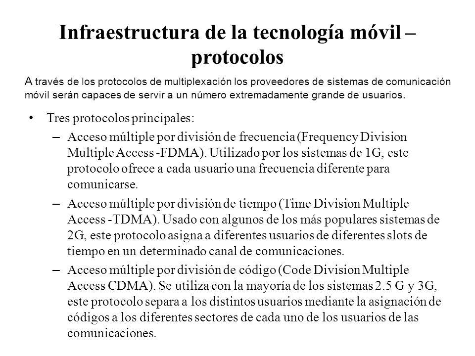 Infraestructura de la tecnología móvil –protocolos