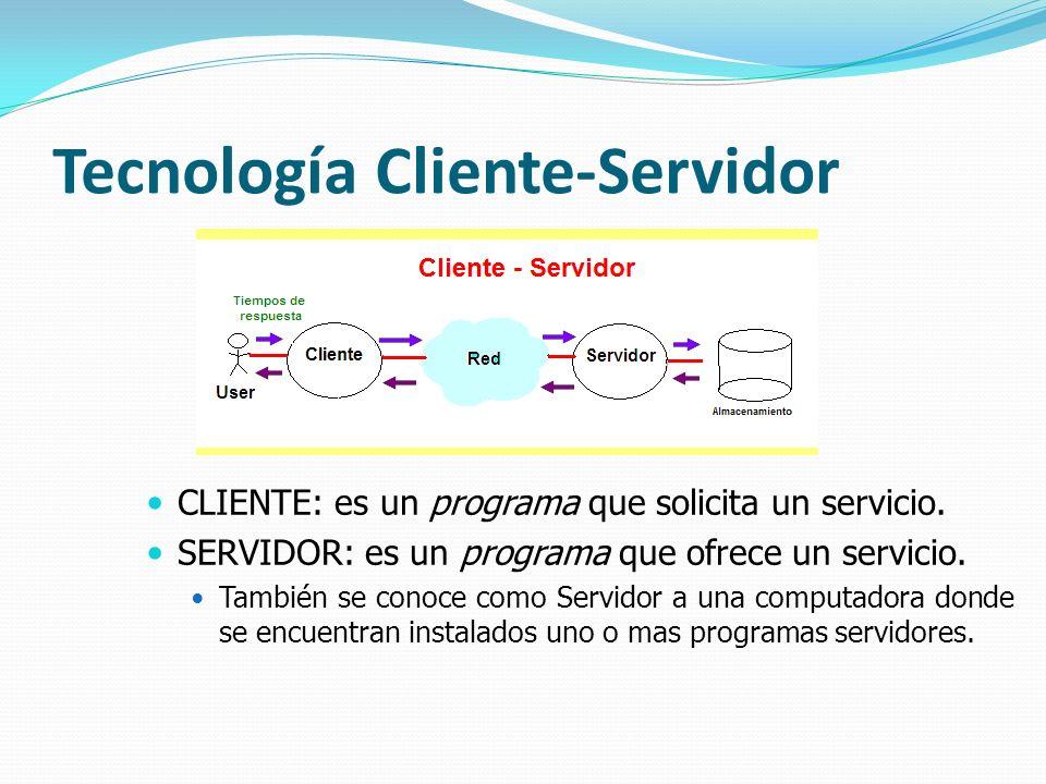 Tecnología Cliente-Servidor