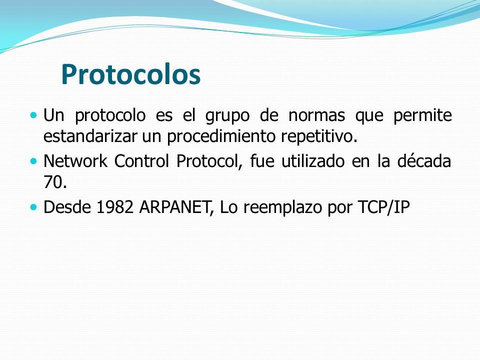 Protocolos Un protocolo es el grupo de normas que permite estandarizar un procedimiento repetitivo.