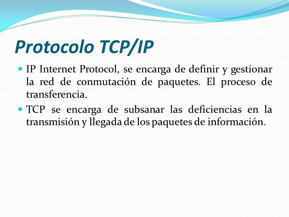 Protocolo TCP/IP IP Internet Protocol, se encarga de definir y gestionar la red de conmutación de paquetes. El proceso de transferencia.