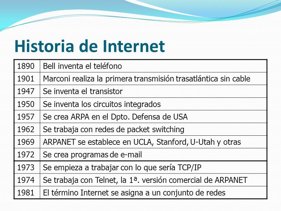 Historia de Internet 1890 Bell inventa el teléfono 1901