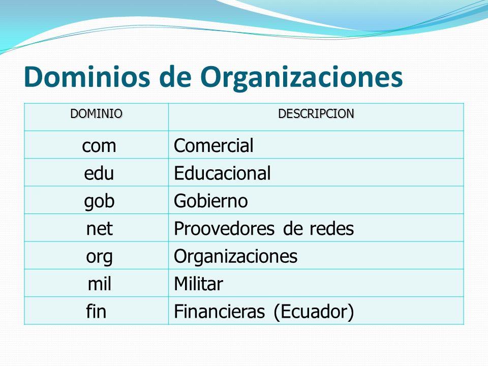 Dominios de Organizaciones