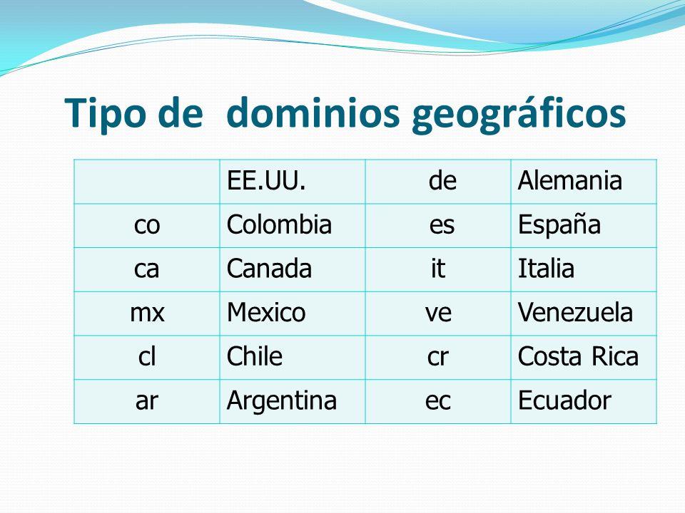 Tipo de dominios geográficos