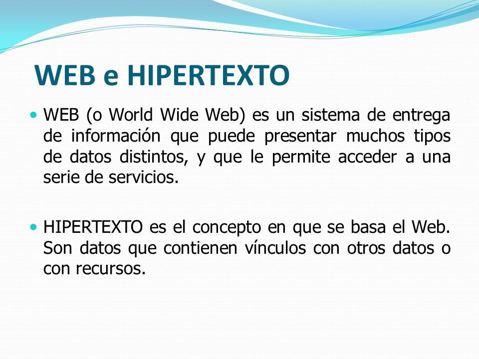 WEB e HIPERTEXTO