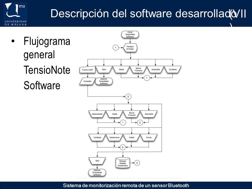 Descripción del software desarrollado (VII)