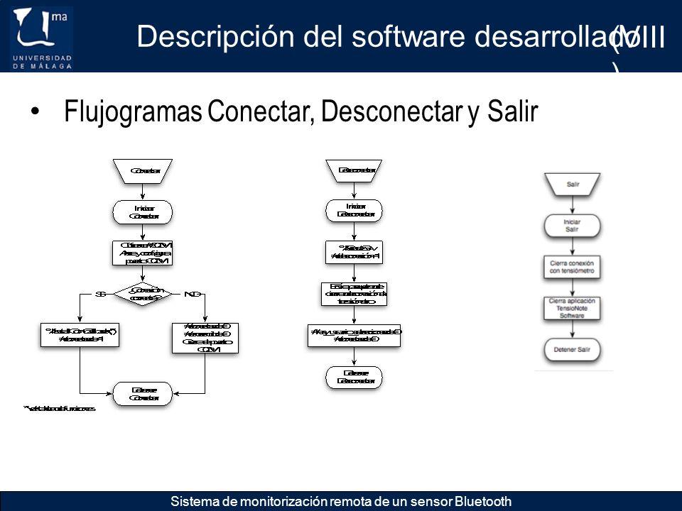 Descripción del software desarrollado (VIII)