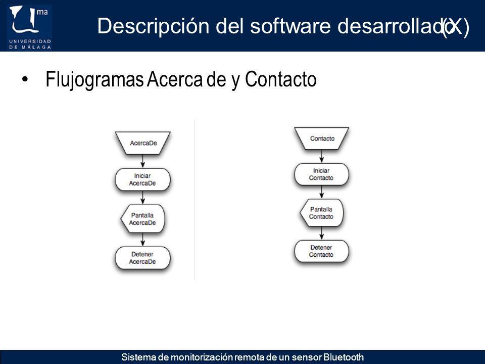Descripción del software desarrollado (X)