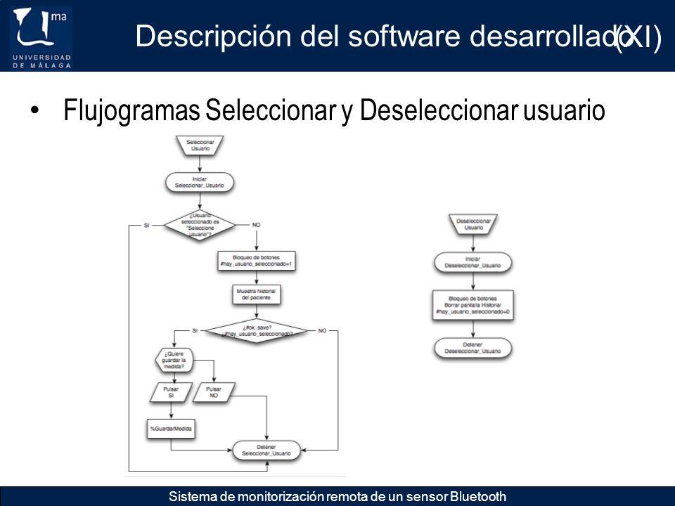 Descripción del software desarrollado (XI)