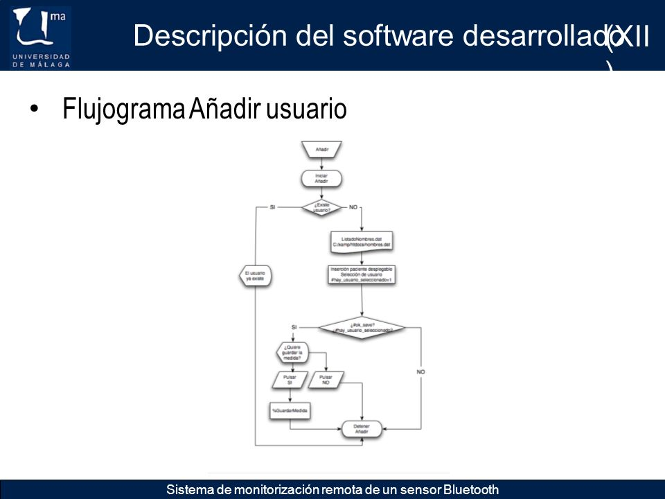 Descripción del software desarrollado (XII)