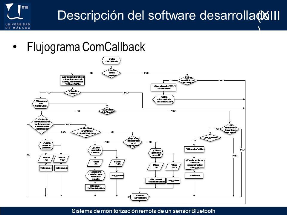 Descripción del software desarrollado (XIII)