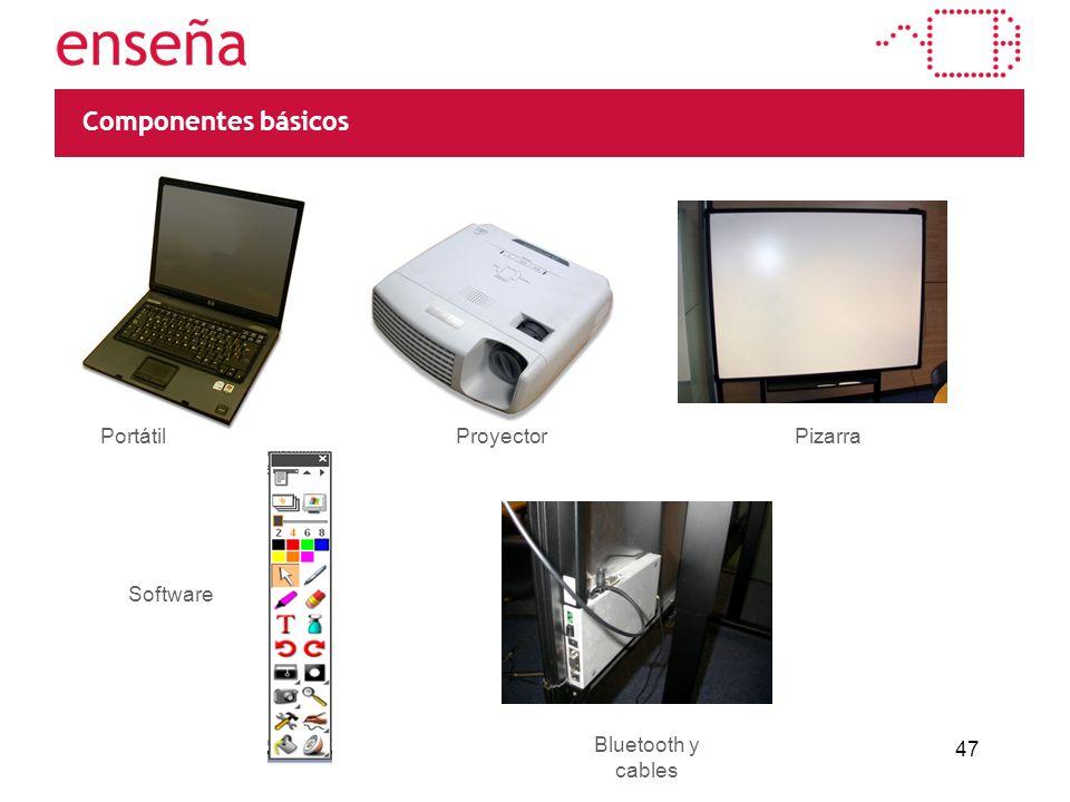 Conectar el videoproyector y el ordenador.