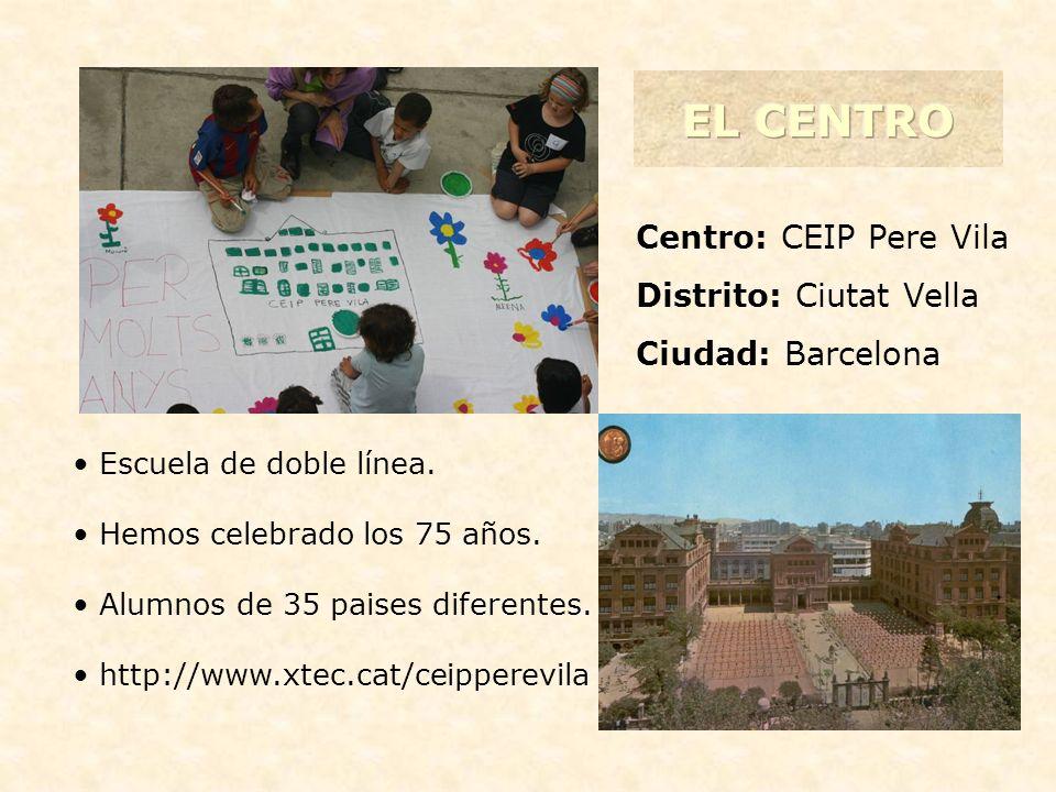 EL CENTRO . Centro: CEIP Pere Vila Distrito: Ciutat Vella