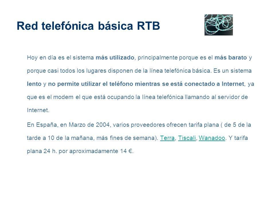 Red telefónica básica RTB