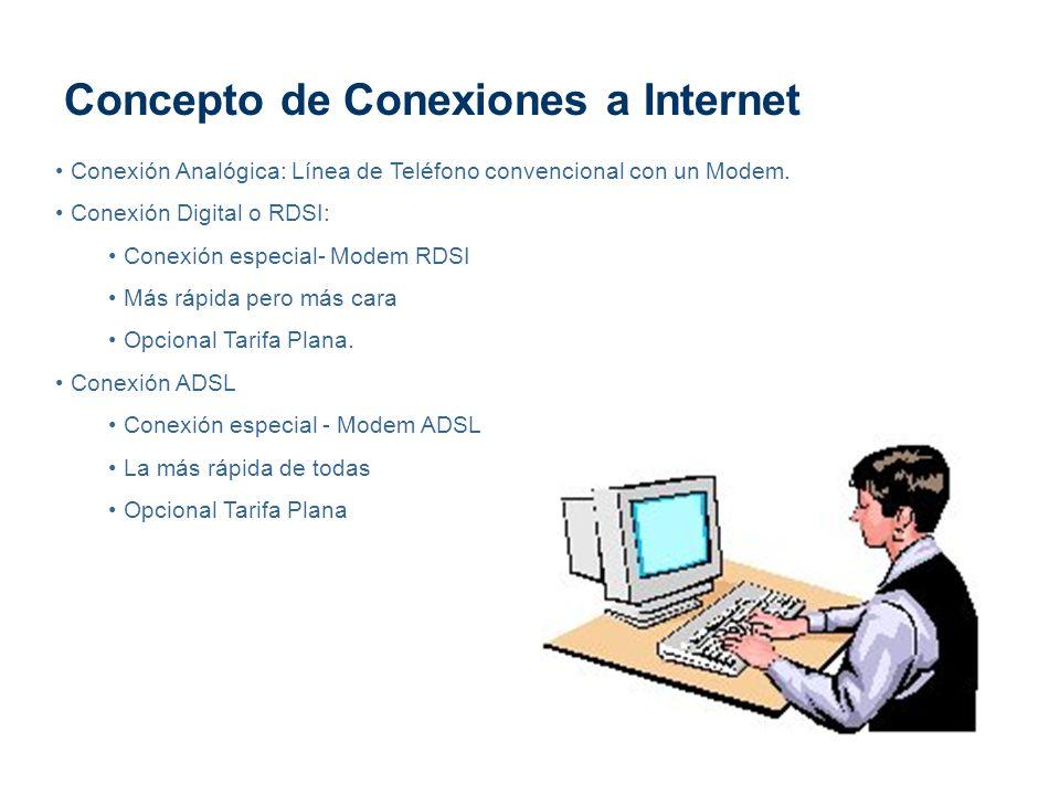 Concepto de Conexiones a Internet