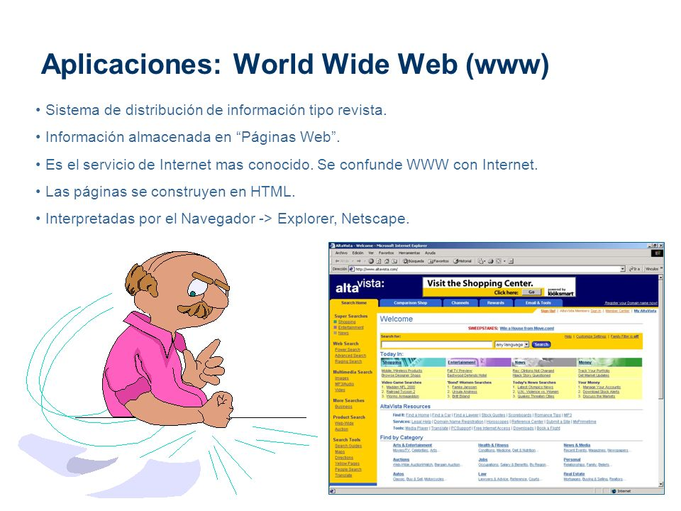Aplicaciones: World Wide Web (www)