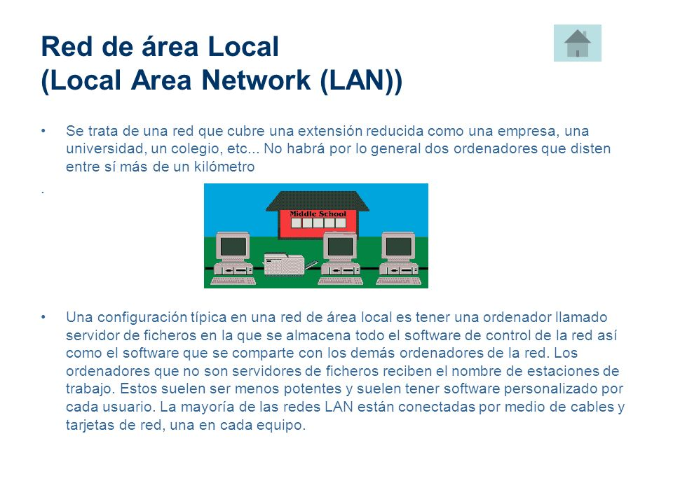 Red de área Local (Local Area Network (LAN))