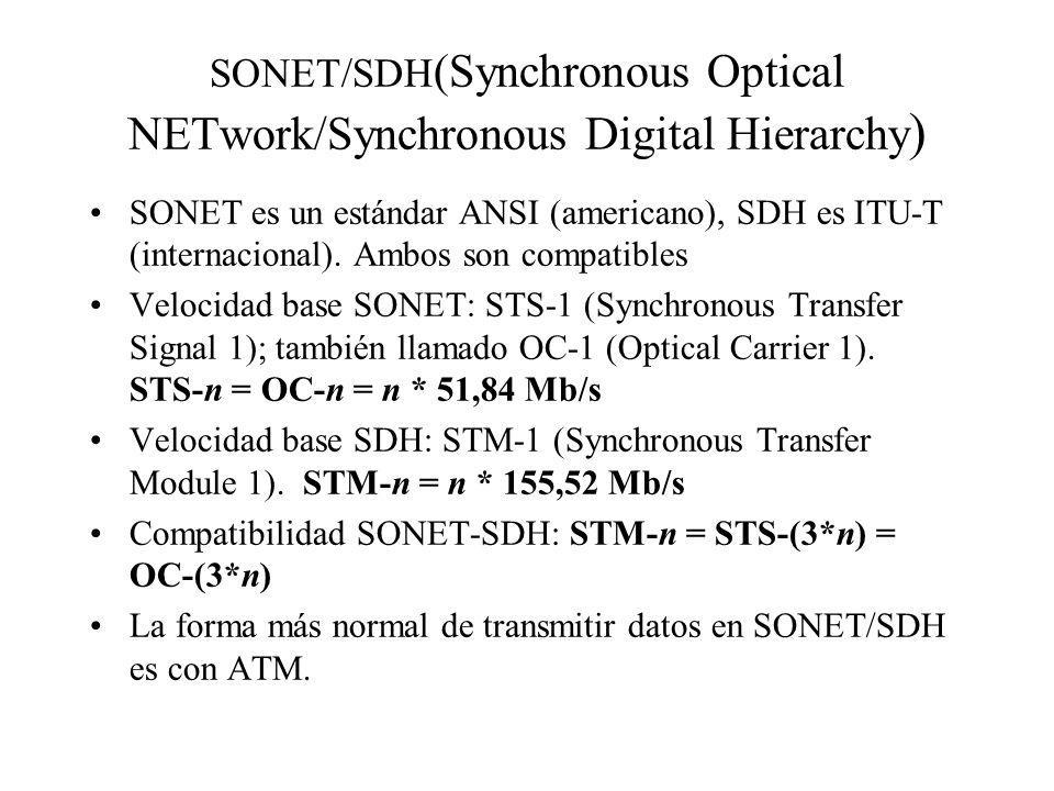 SONET/SDH(Synchronous Optical NETwork/Synchronous Digital Hierarchy)