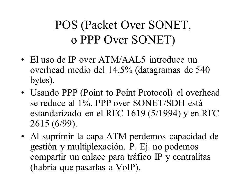 POS (Packet Over SONET, o PPP Over SONET)