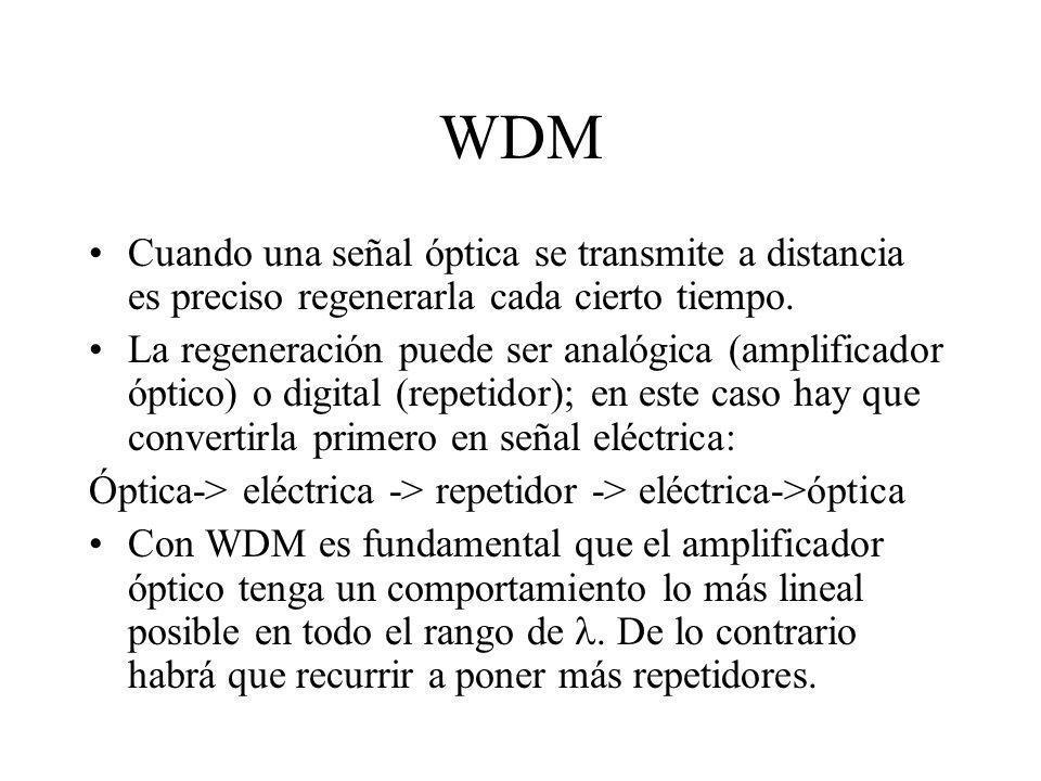 WDM Cuando una señal óptica se transmite a distancia es preciso regenerarla cada cierto tiempo.