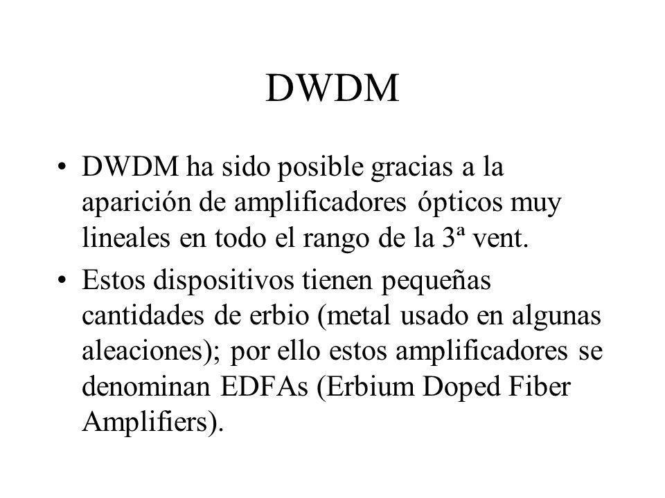 DWDM DWDM ha sido posible gracias a la aparición de amplificadores ópticos muy lineales en todo el rango de la 3ª vent.