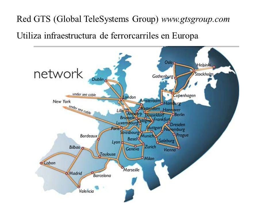 Red GTS (Global TeleSystems Group) www.gtsgroup.com