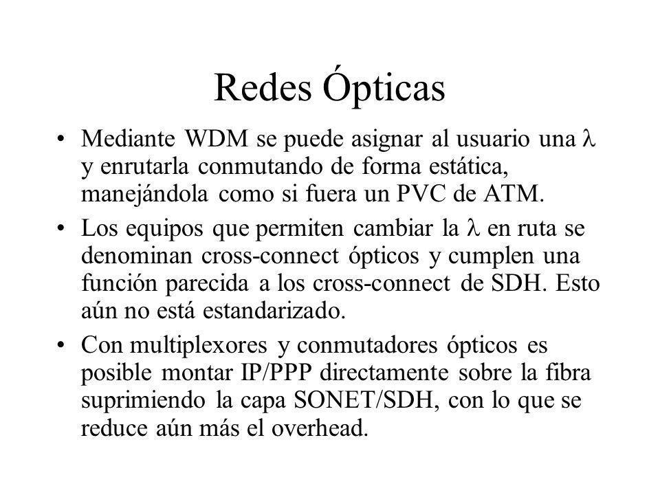 Redes Ópticas Mediante WDM se puede asignar al usuario una  y enrutarla conmutando de forma estática, manejándola como si fuera un PVC de ATM.