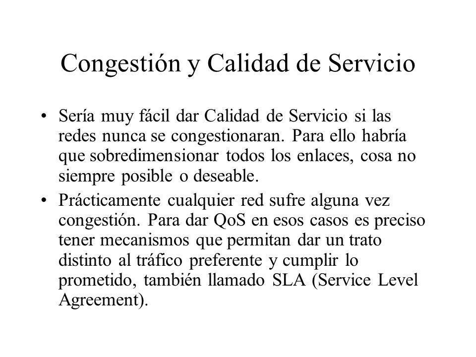 Congestión y Calidad de Servicio