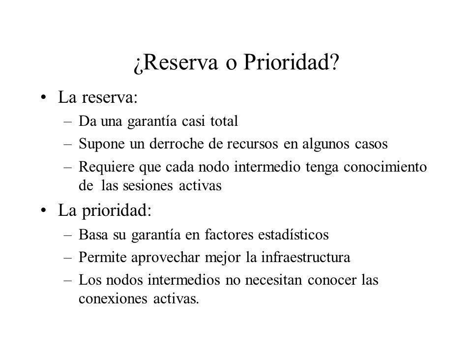 ¿Reserva o Prioridad La reserva: La prioridad: