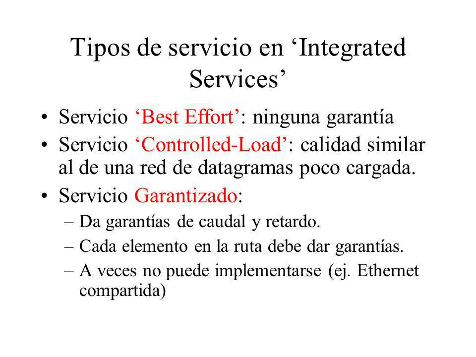 Tipos de servicio en 'Integrated Services'