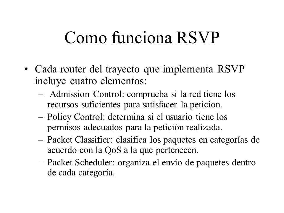 Como funciona RSVP Cada router del trayecto que implementa RSVP incluye cuatro elementos: