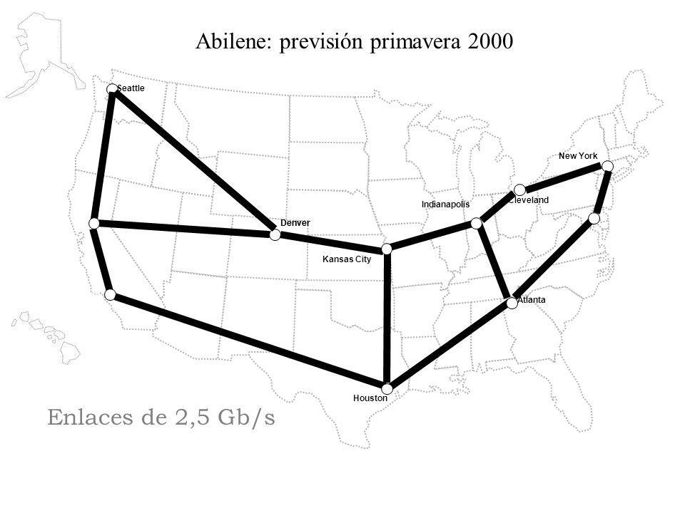 Abilene: previsión primavera 2000