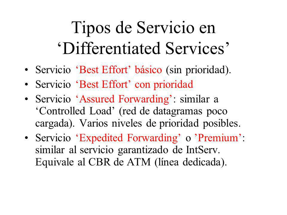 Tipos de Servicio en 'Differentiated Services'