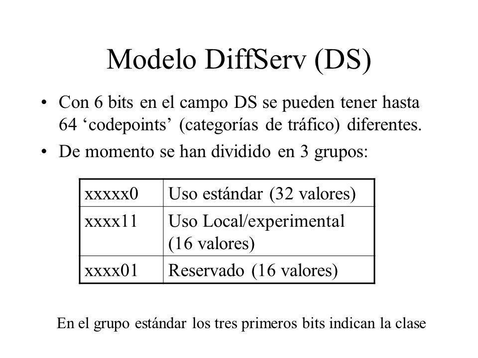 Modelo DiffServ (DS) Con 6 bits en el campo DS se pueden tener hasta 64 'codepoints' (categorías de tráfico) diferentes.