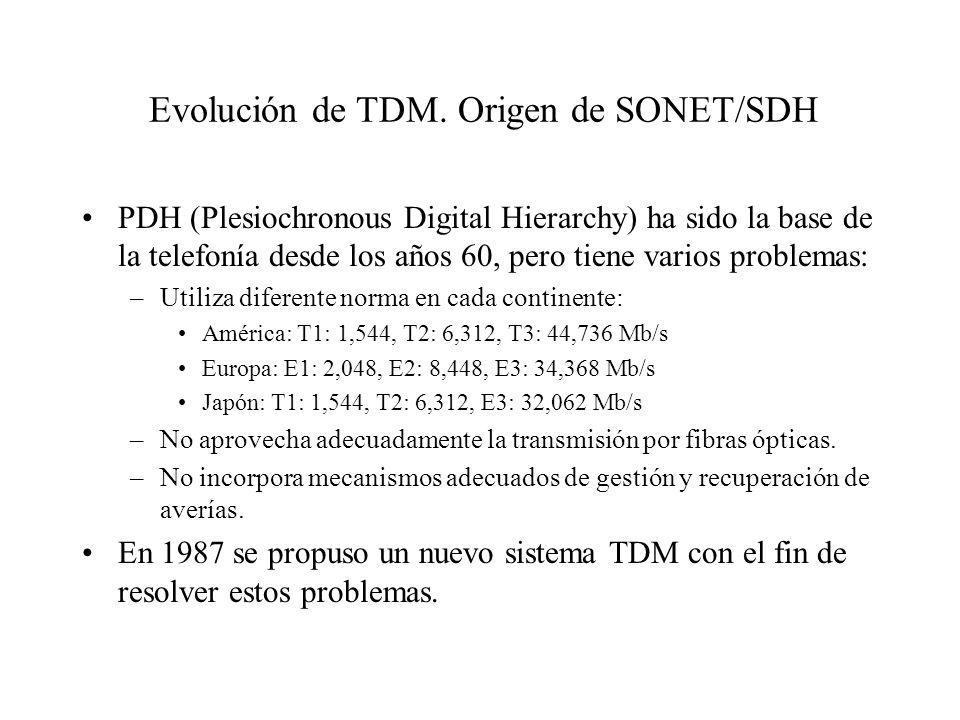 Evolución de TDM. Origen de SONET/SDH