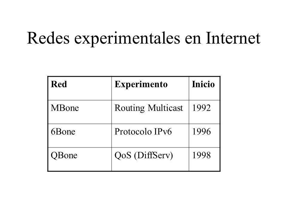 Redes experimentales en Internet