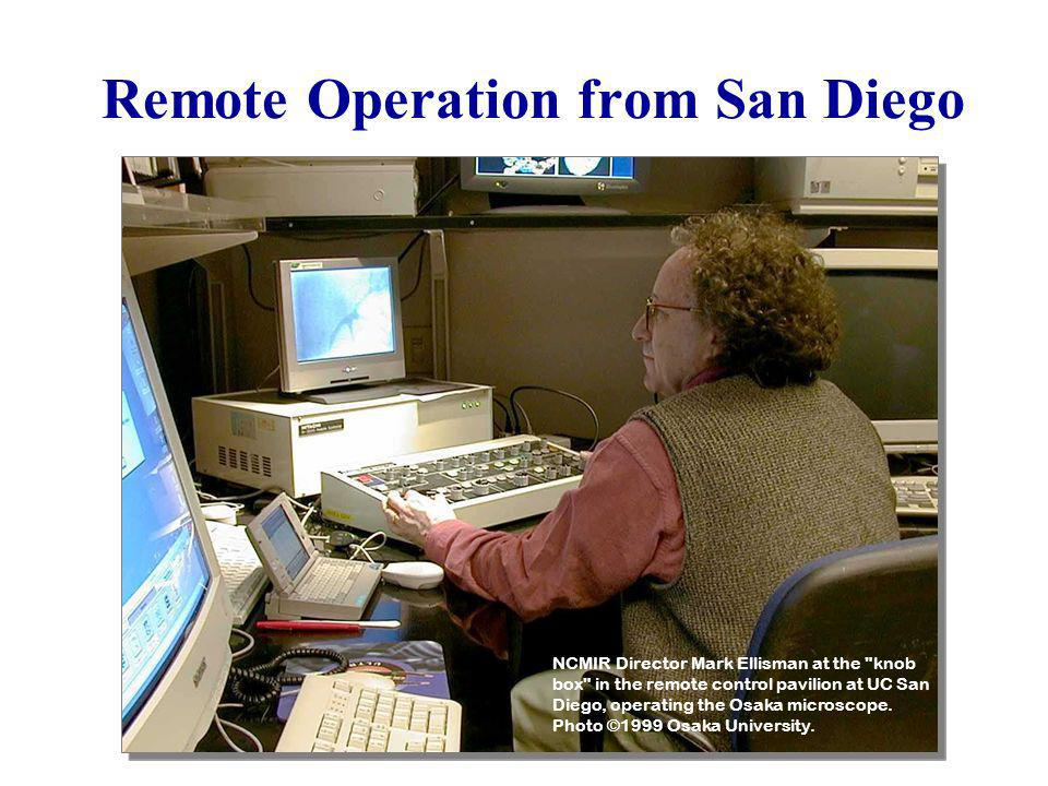 Remote Operation from San Diego