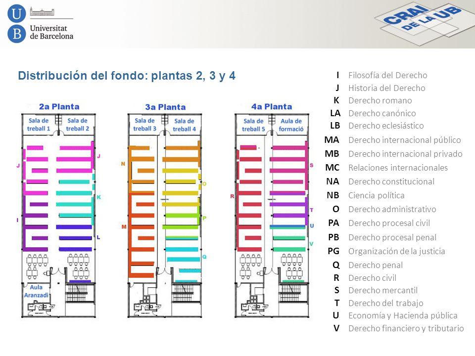 Distribución del fondo: plantas 2, 3 y 4