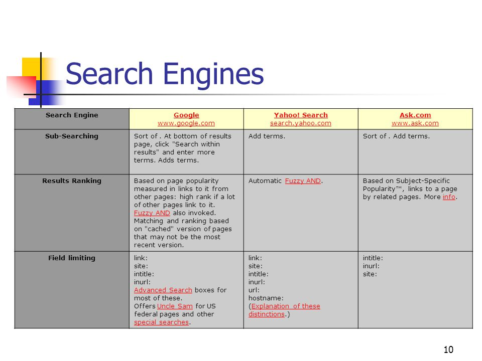 Yahoo! Search search.yahoo.com