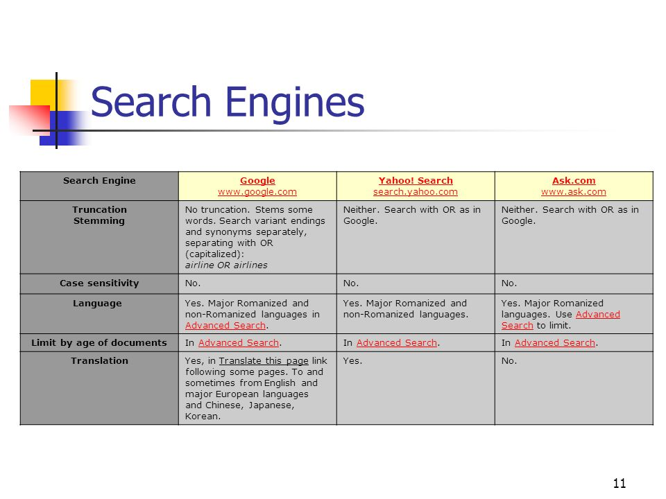 Search Engines Search Engine Google www.google.com