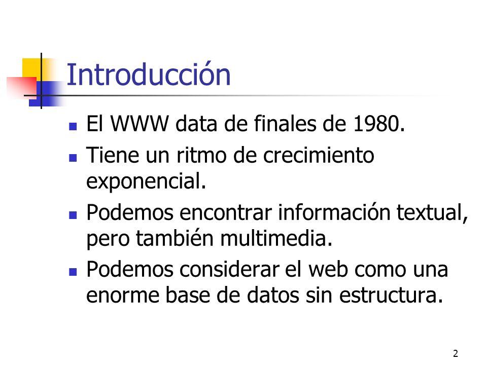 Introducción El WWW data de finales de 1980.
