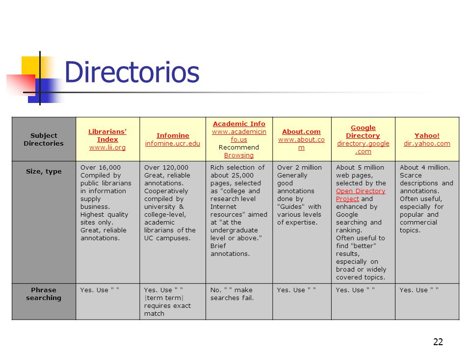 Directorios Subject Directories Librarians Index www.lii.org