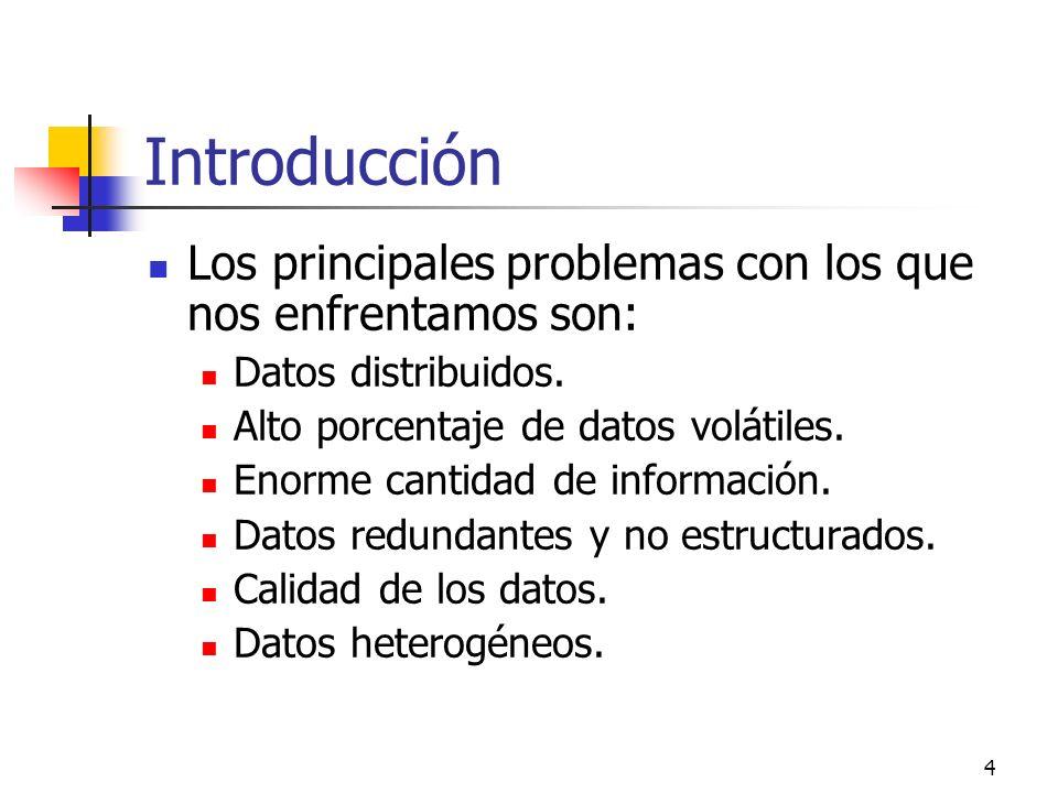 Introducción Los principales problemas con los que nos enfrentamos son: Datos distribuidos. Alto porcentaje de datos volátiles.