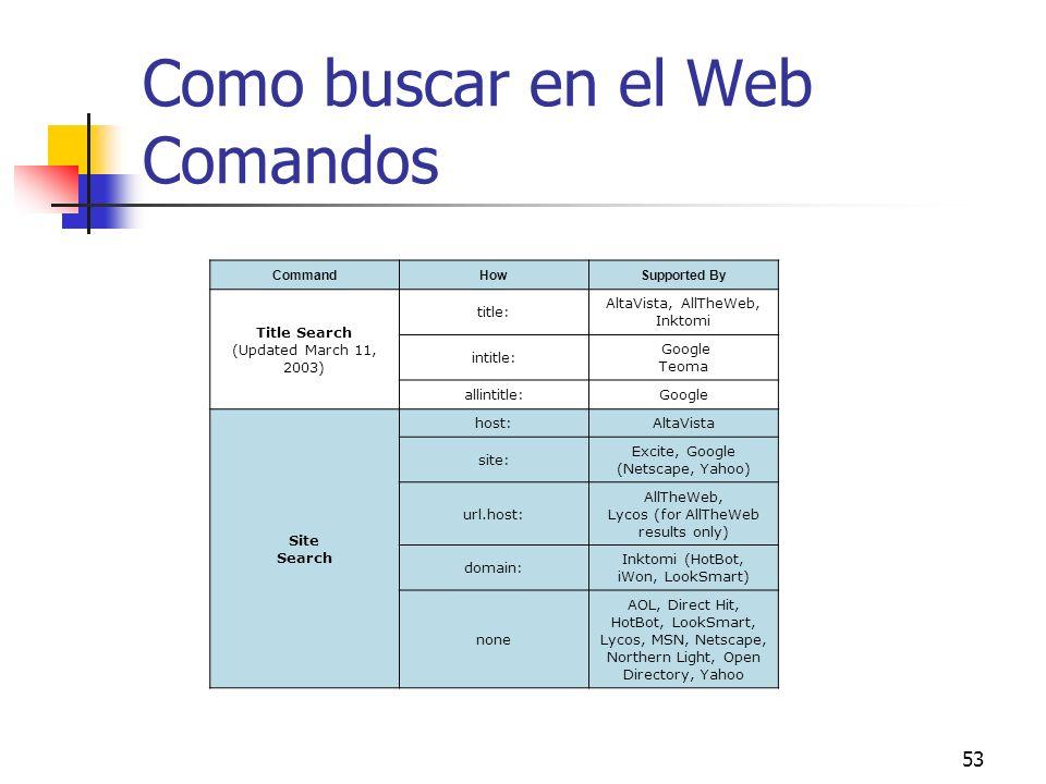 Como buscar en el Web Comandos