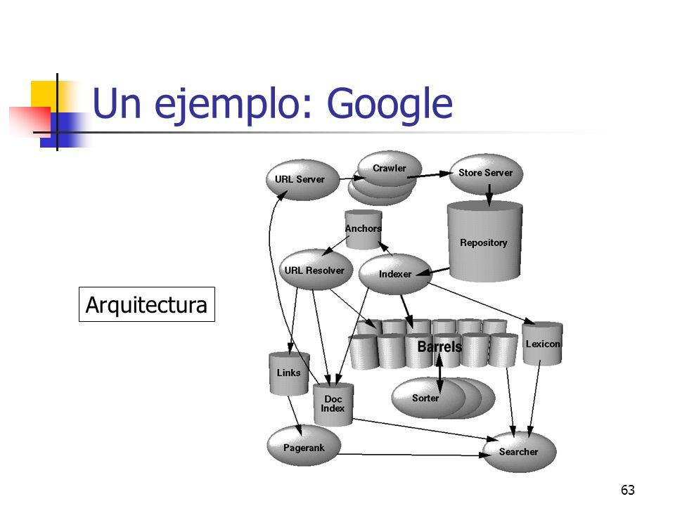 Un ejemplo: Google Arquitectura