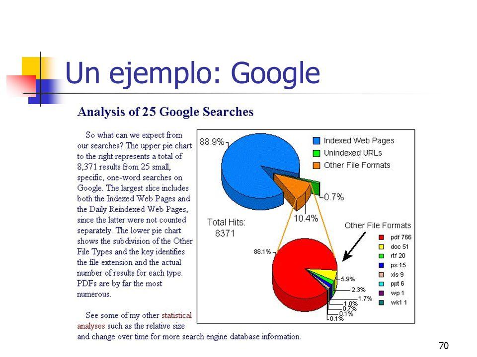 Un ejemplo: Google