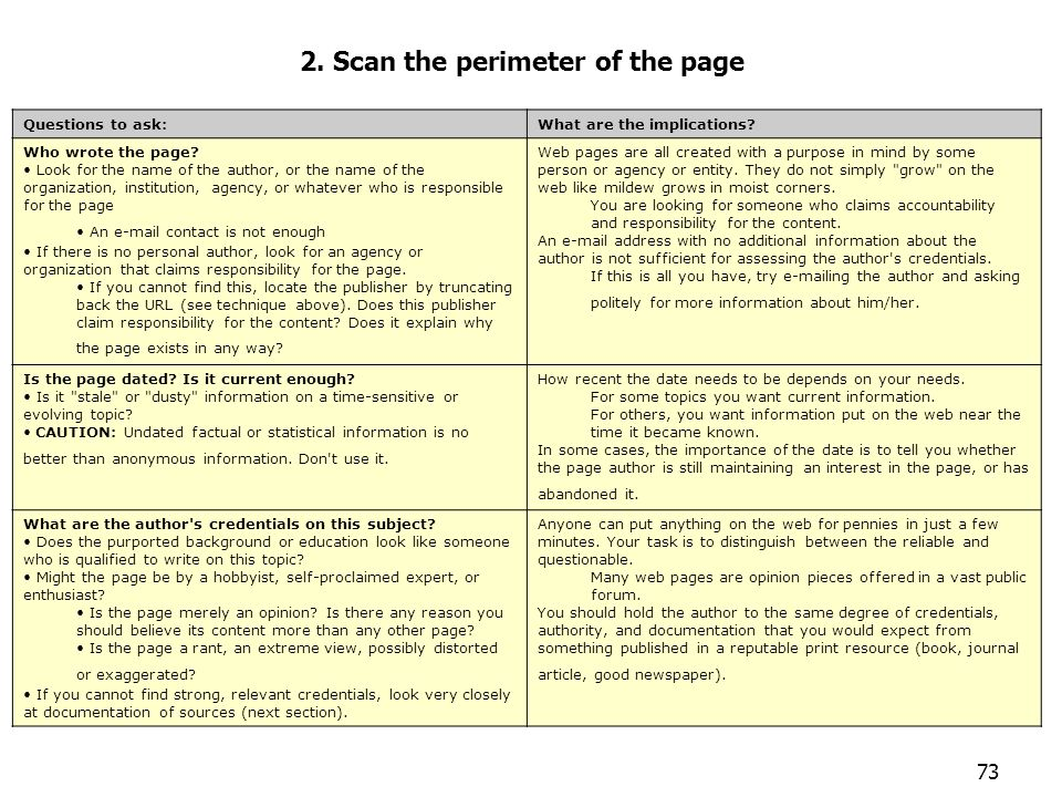 Evaluar páginas 2. Scan the perimeter of the page Questions to ask: