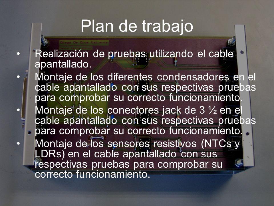 Plan de trabajo Realización de pruebas utilizando el cable apantallado.