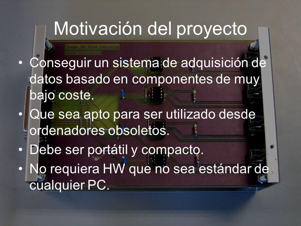 Motivación del proyecto