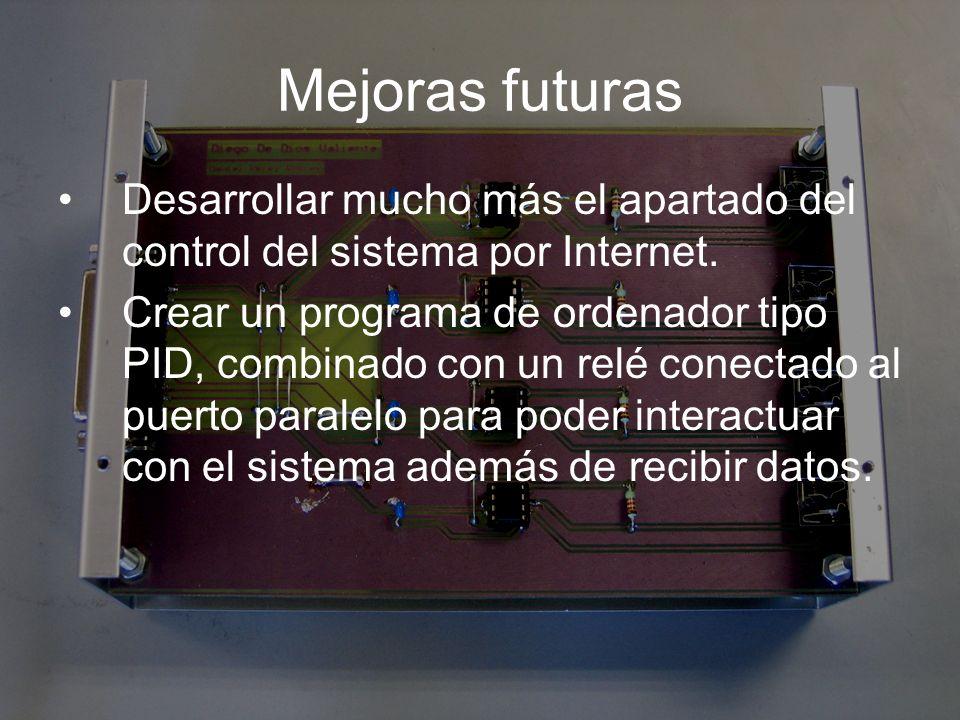 Mejoras futuras Desarrollar mucho más el apartado del control del sistema por Internet.