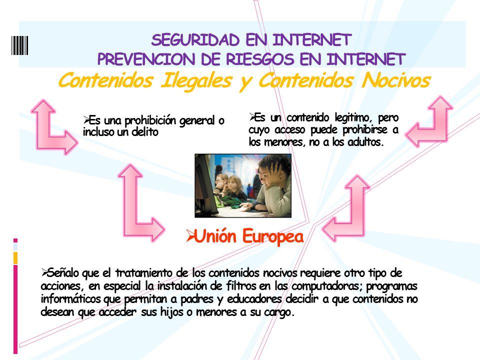 SEGURIDAD EN INTERNET PREVENCION DE RIESGOS EN INTERNET